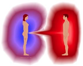 pulire-corpi-sottili-aura